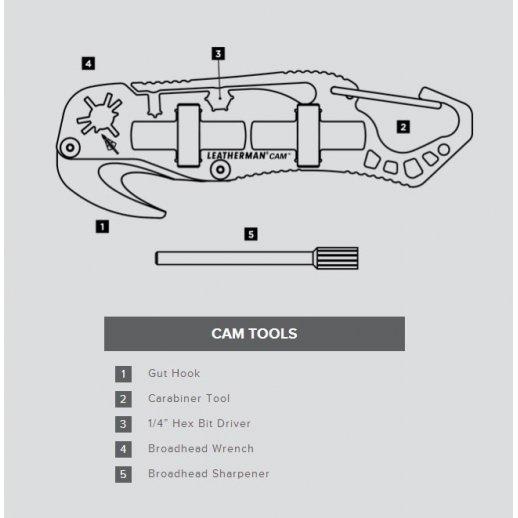 Leatherman - Cam